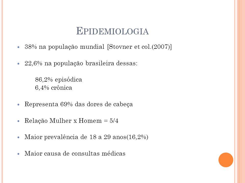 Epidemiologia 38% na população mundial [Stovner et col.(2007)]